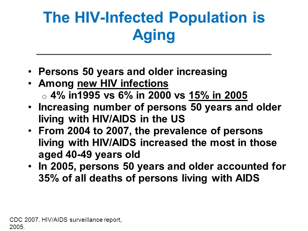 The HIV-Infected Population is Aging