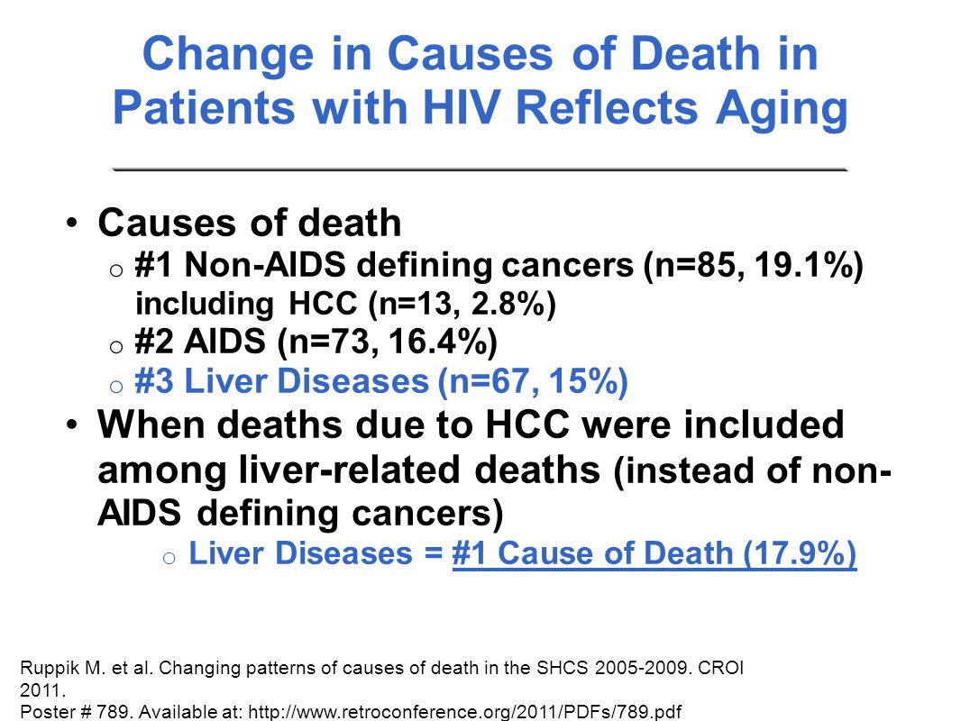 Change in Causes of Death in Patients with HIV Reflects Aging