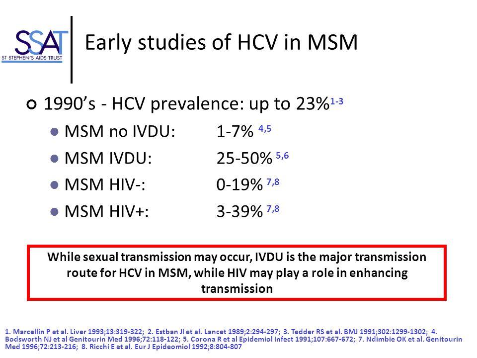 Early studies of HCV in MSM