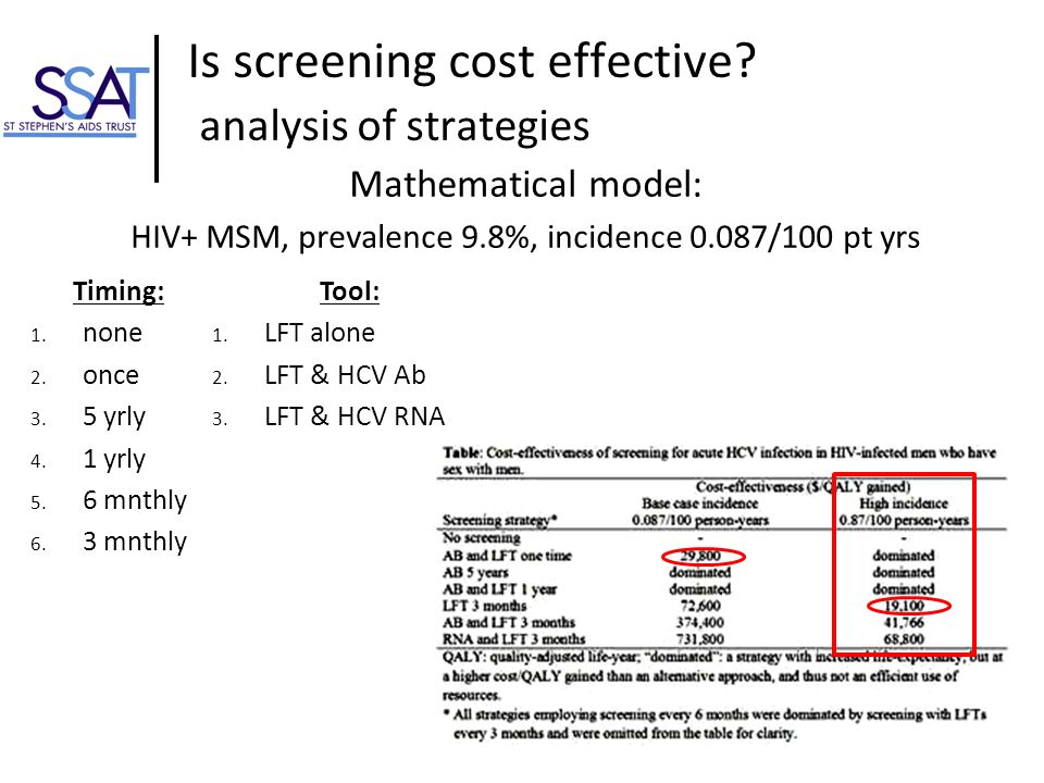 Is screening cost effective analysis of strategies