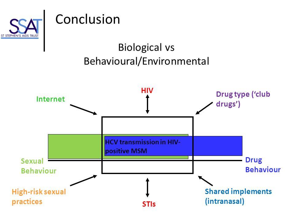 Biological vs Behavioural/Environmental