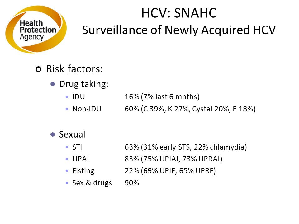 HCV: SNAHC Surveillance of Newly Acquired HCV