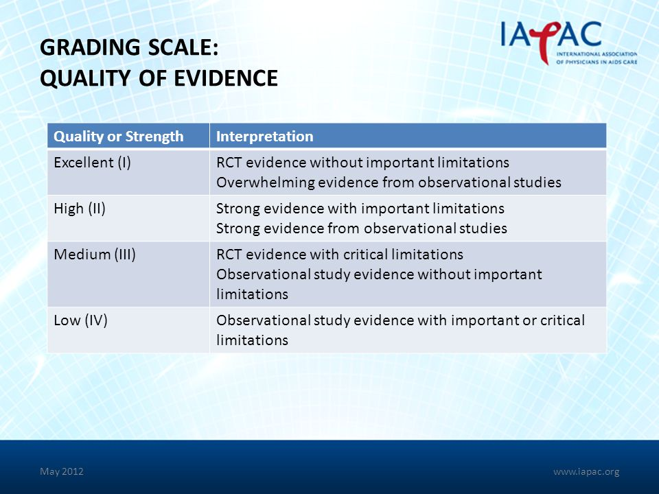GRADING SCALE: QUALITY OF EVIDENCE