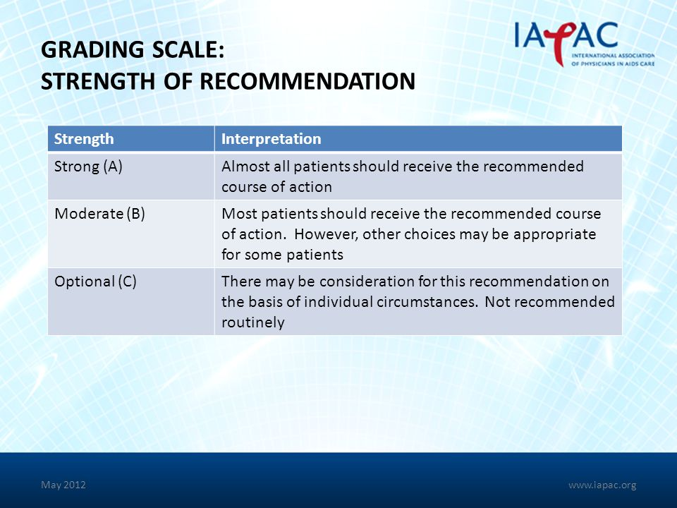 GRADING SCALE: STRENGTH OF RECOMMENDATION