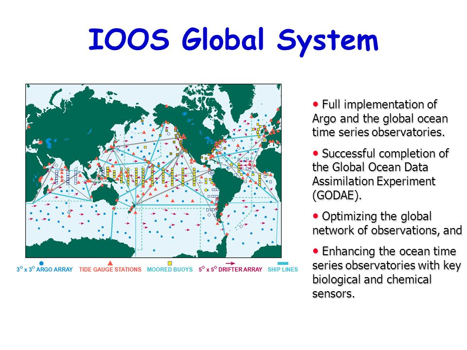 IOOS Global System Full implementation of Argo and the global ocean time series observatories.