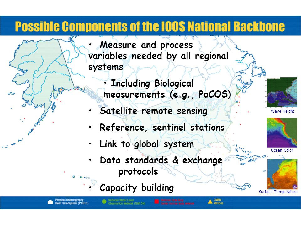 The National Backbone Measure and process variables needed by all regional systems. Including Biological measurements (e.g., PaCOS)