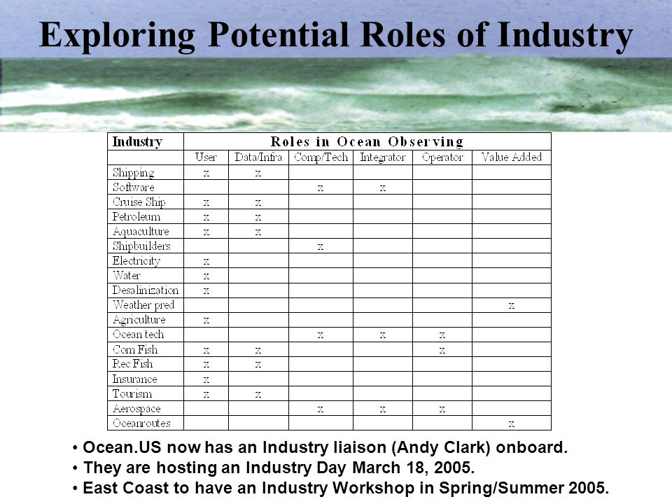 Exploring Potential Roles of Industry