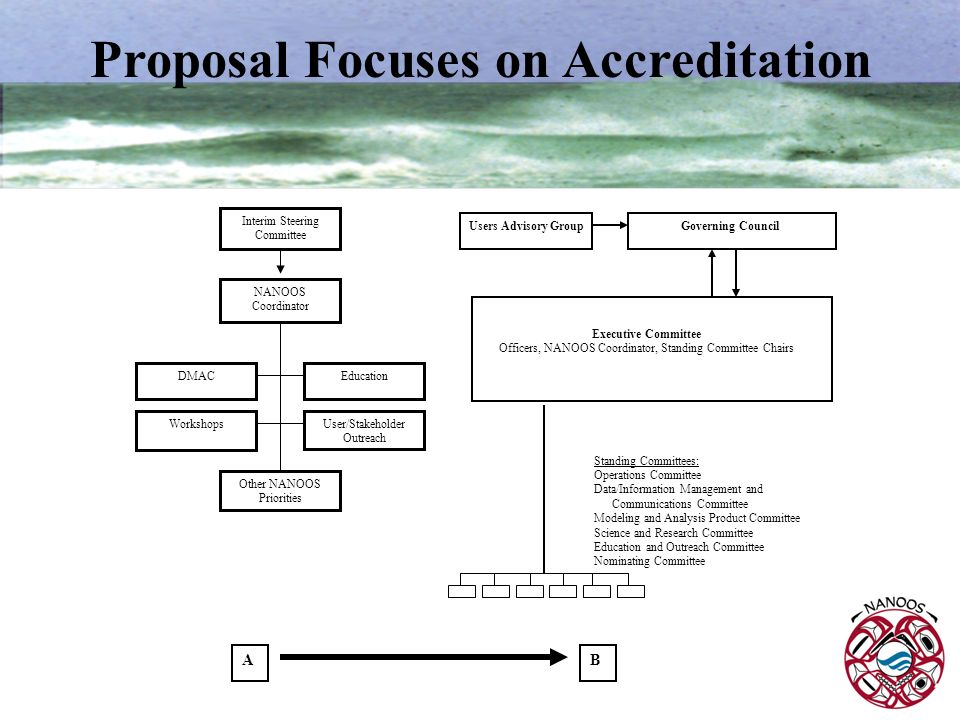 Proposal Focuses on Accreditation