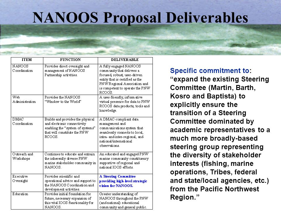 NANOOS Proposal Deliverables