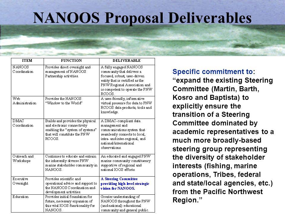 NANOOS Proposal Deliverables