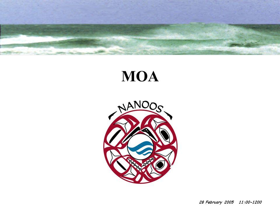 MOA 28 February 2005 11:00-1200