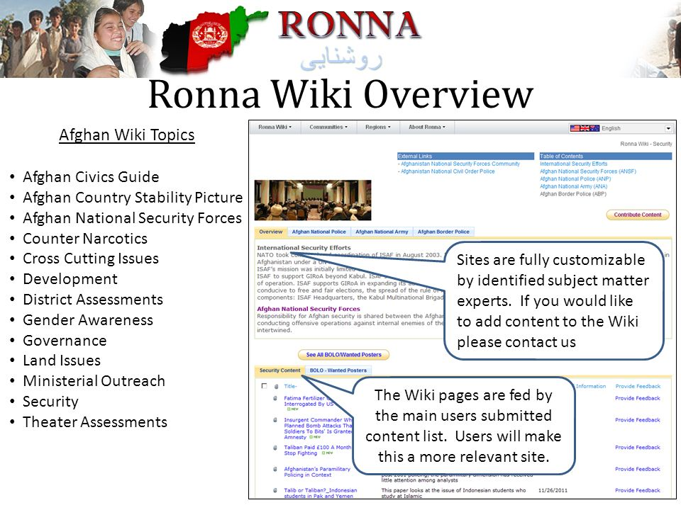 Ronna Wiki Overview Afghan Wiki Topics Afghan Civics Guide