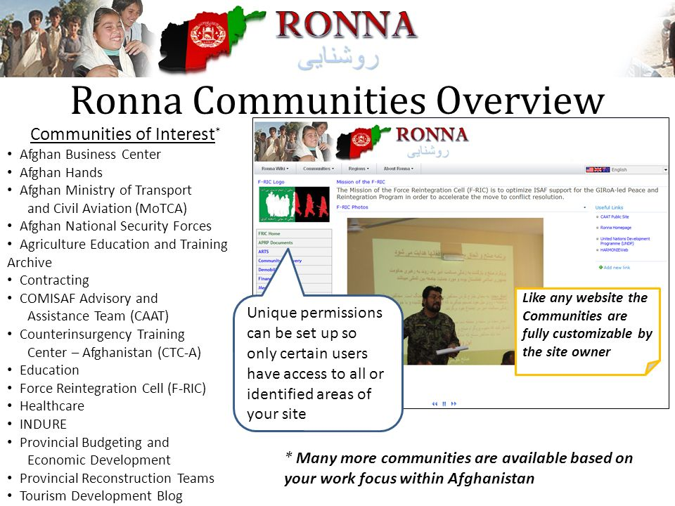 Ronna Communities Overview