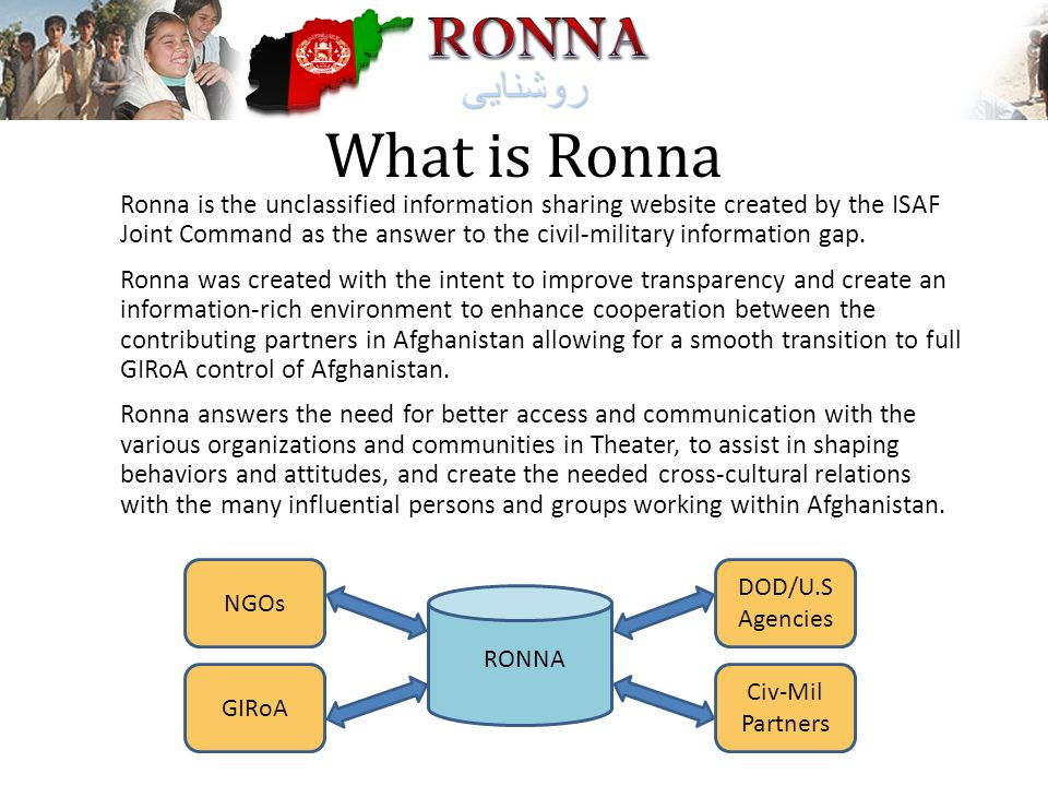 What is Ronna