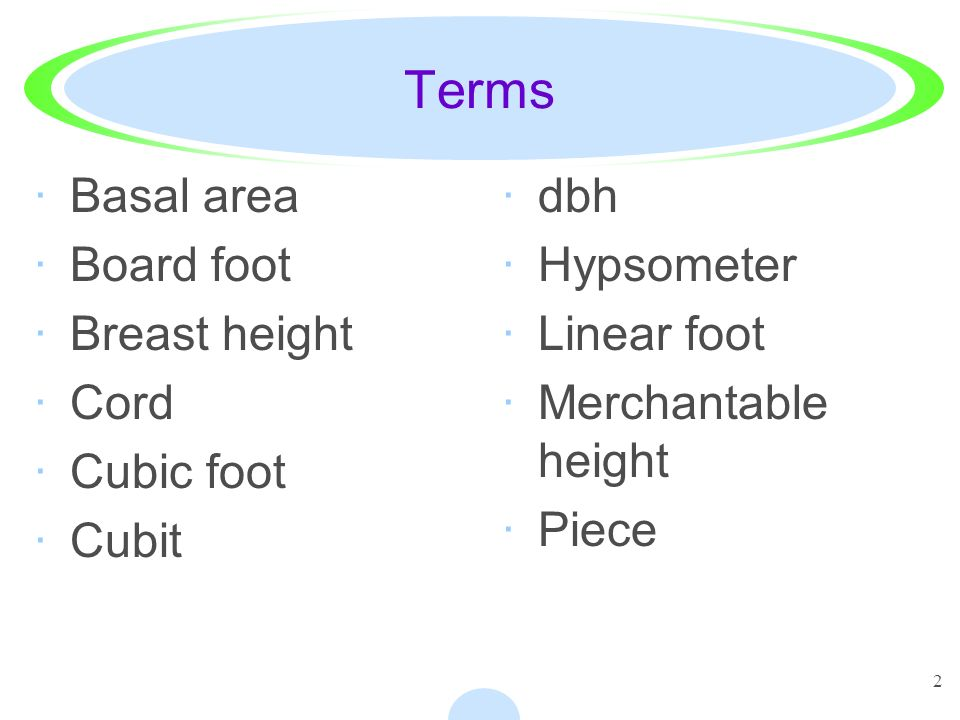 Terms Basal area Board foot Breast height Cord Cubic foot Cubit dbh