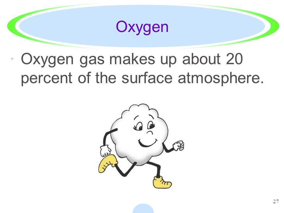 Oxygen Oxygen gas makes up about 20 percent of the surface atmosphere.