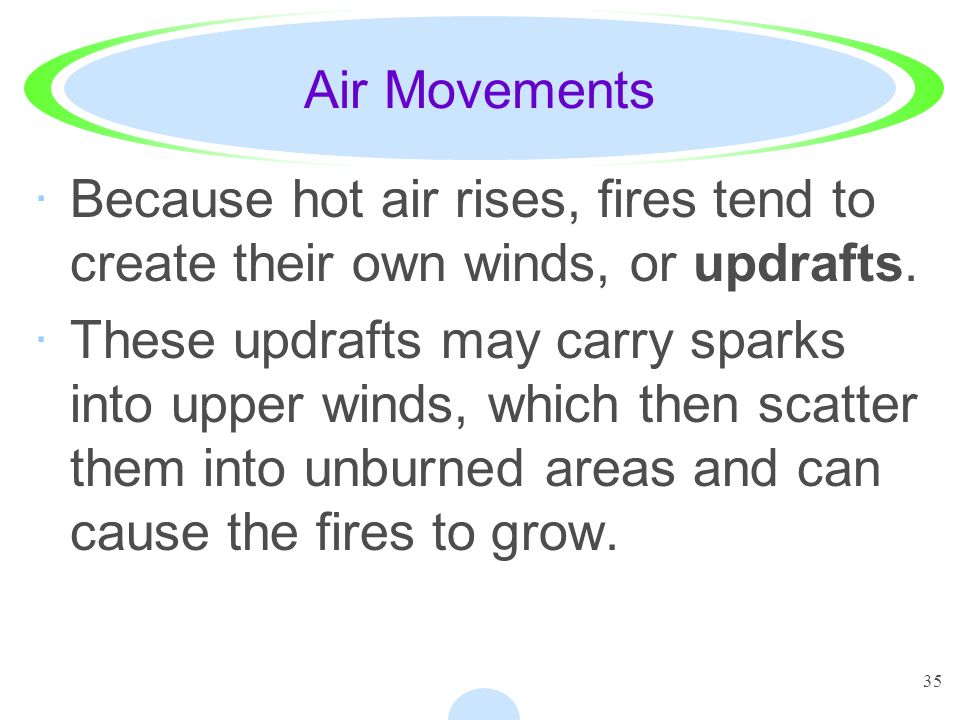 Air Movements Because hot air rises, fires tend to create their own winds, or updrafts.