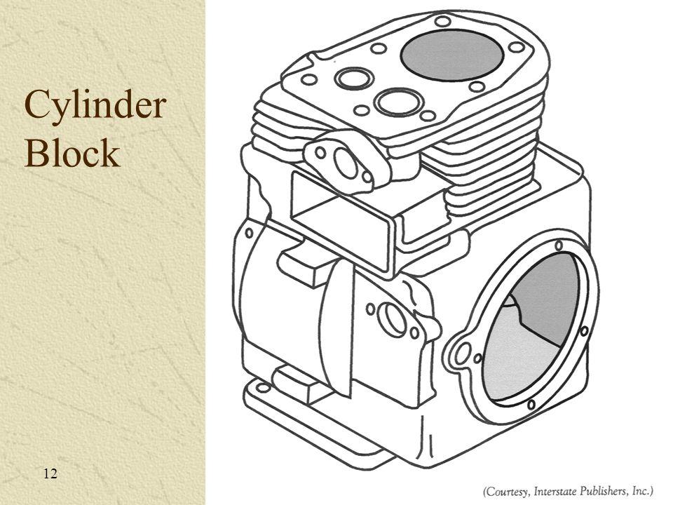 Cylinder Block 12