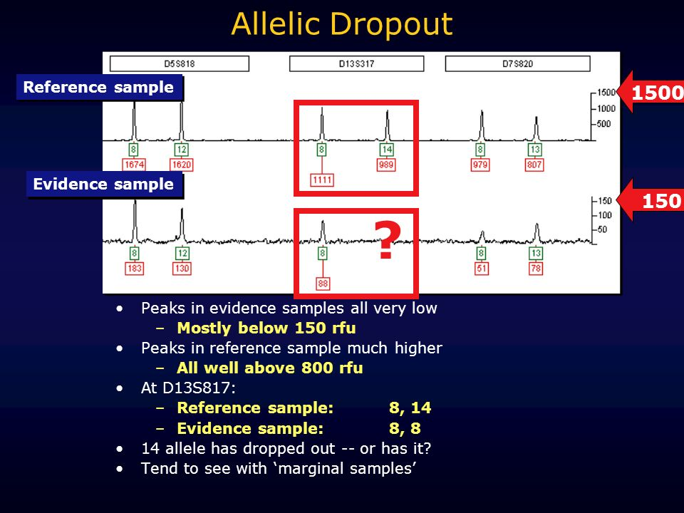 Allelic Dropout 1500 150 Reference sample Evidence sample