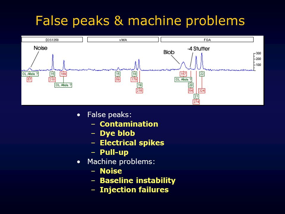 False peaks & machine problems