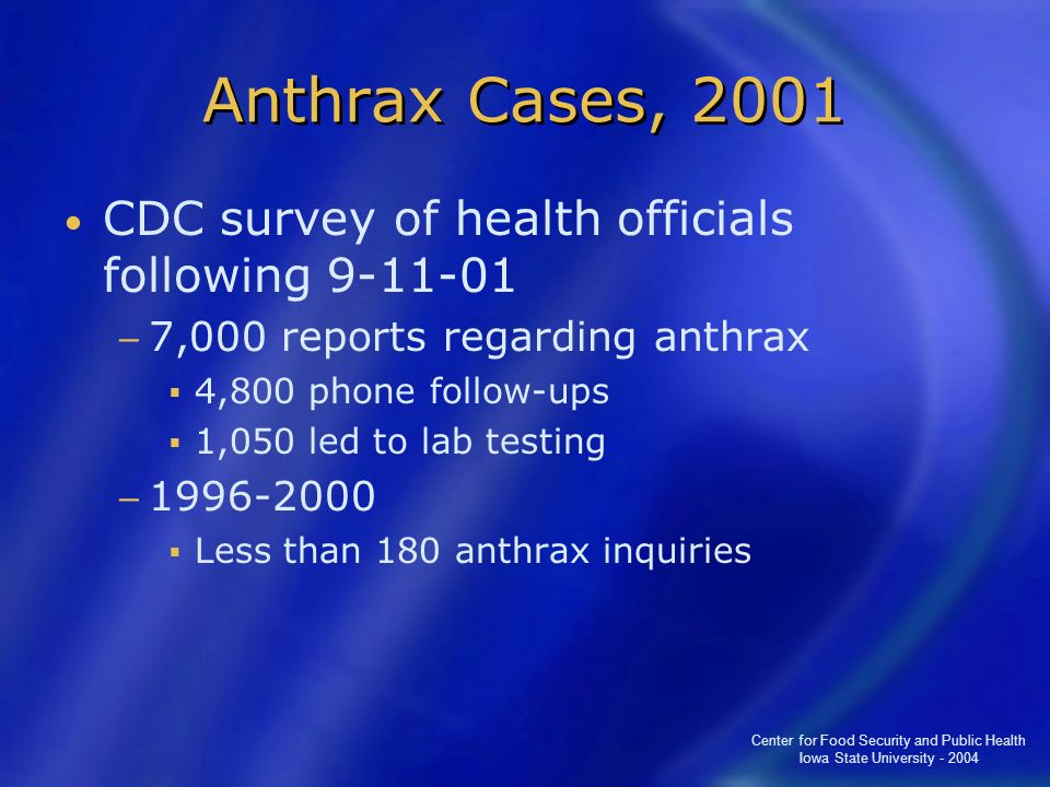 Anthrax Cases, 2001 CDC survey of health officials following 9-11-01