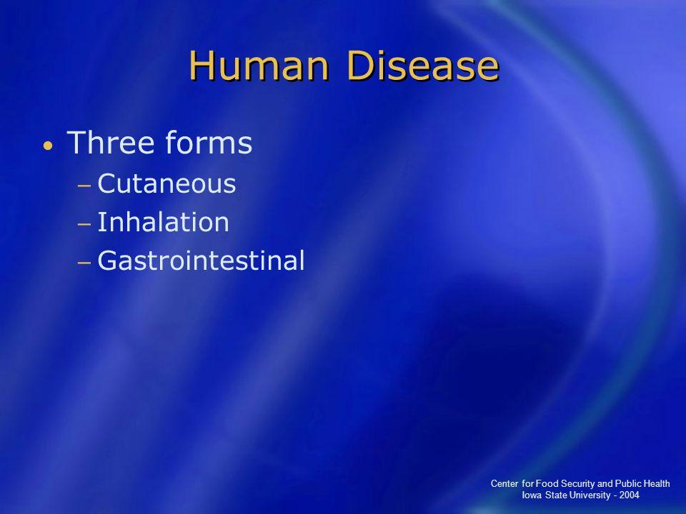 Human Disease Three forms Cutaneous Inhalation Gastrointestinal