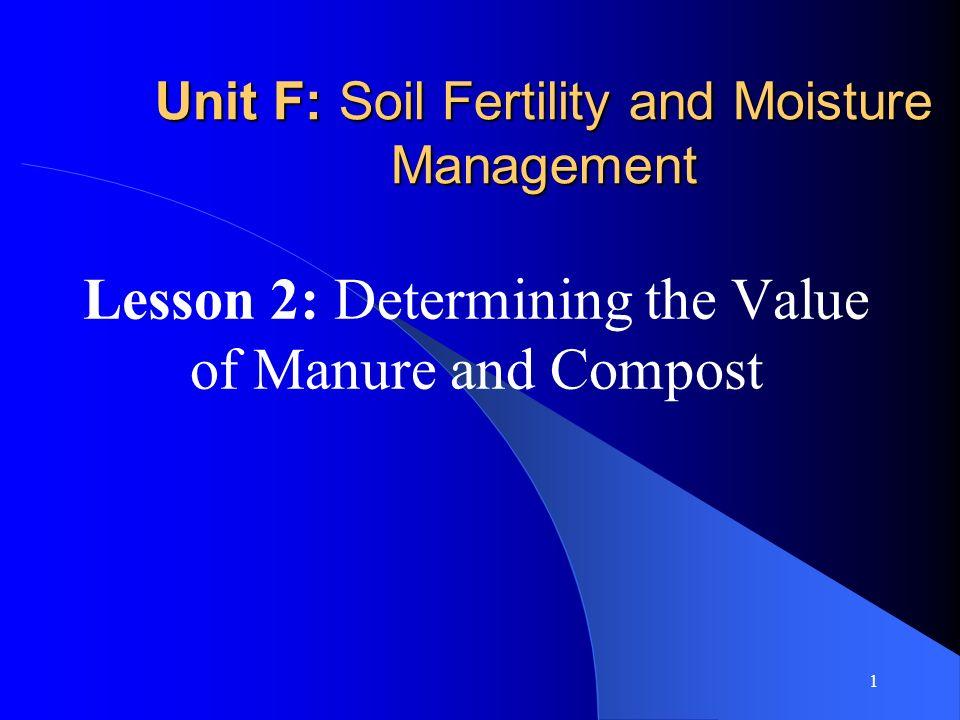Unit F: Soil Fertility and Moisture Management