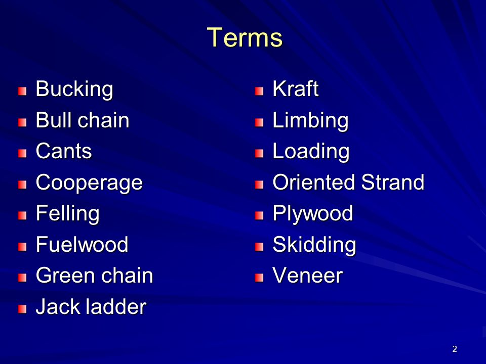 Terms Bucking Bull chain Cants Cooperage Felling Fuelwood Green chain