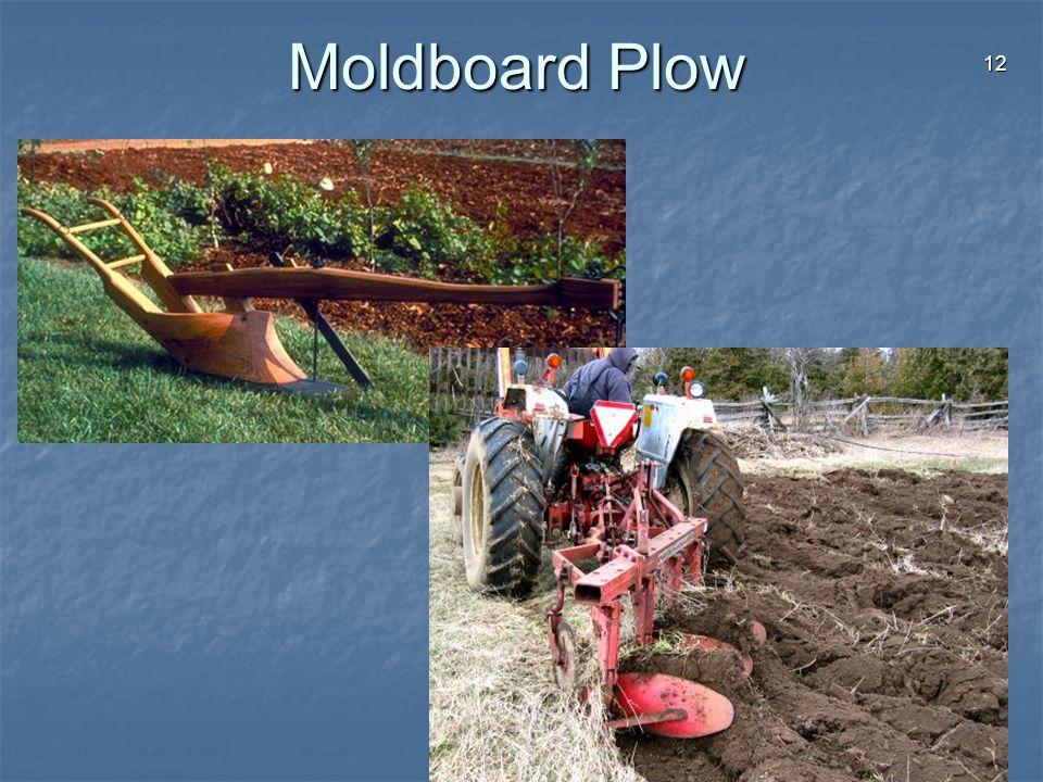 Moldboard Plow