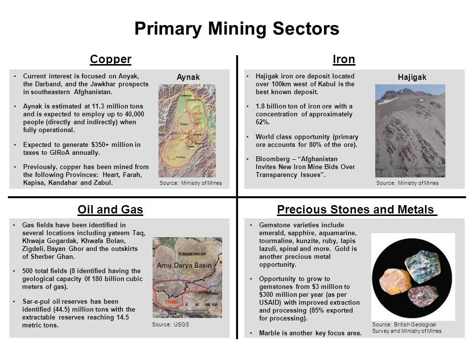 Primary Mining Sectors