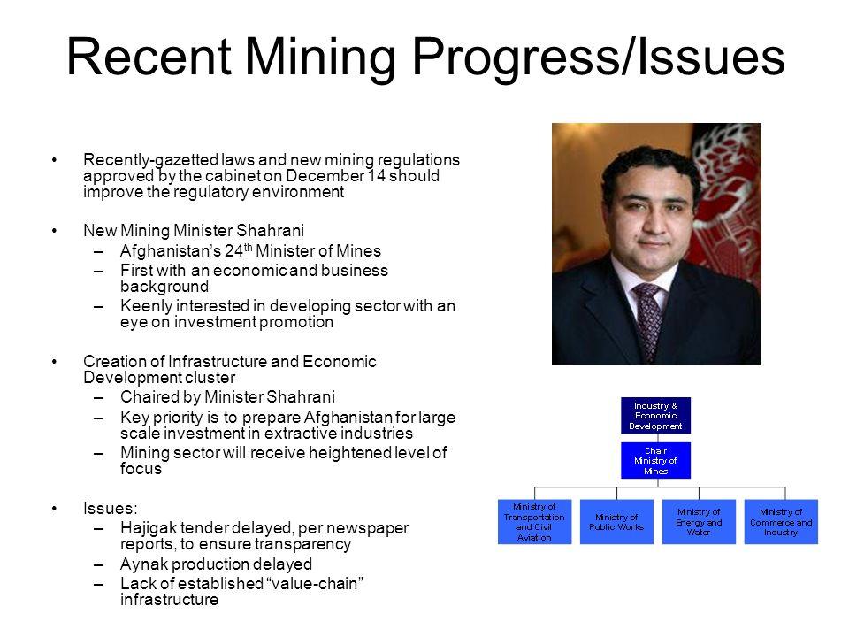 Recent Mining Progress/Issues