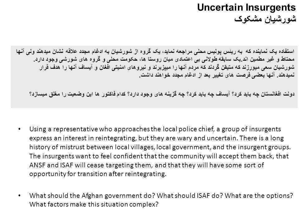 Uncertain Insurgents شورشیان مشکوک