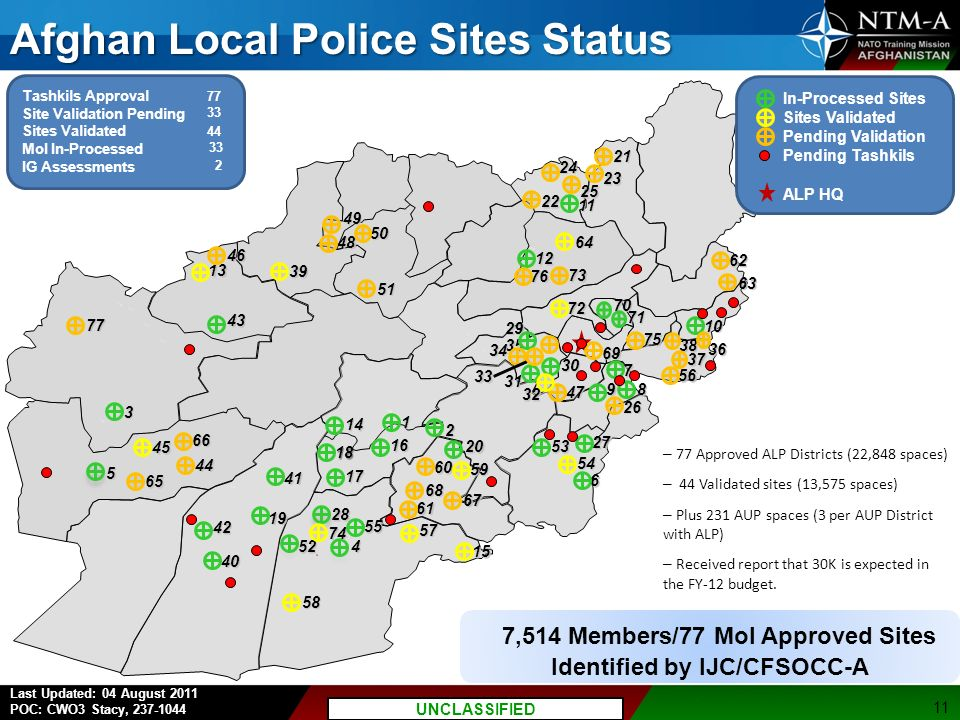 7,514 Members/77 MoI Approved Sites Identified by IJC/CFSOCC-A