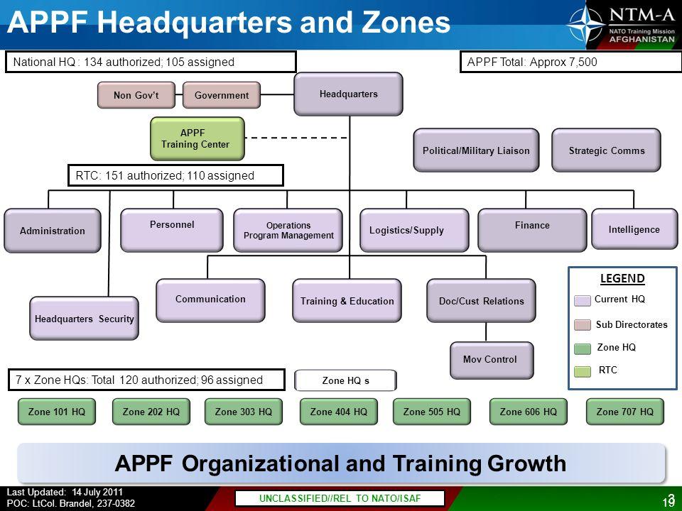 Political/Military Liaison Headquarters Security