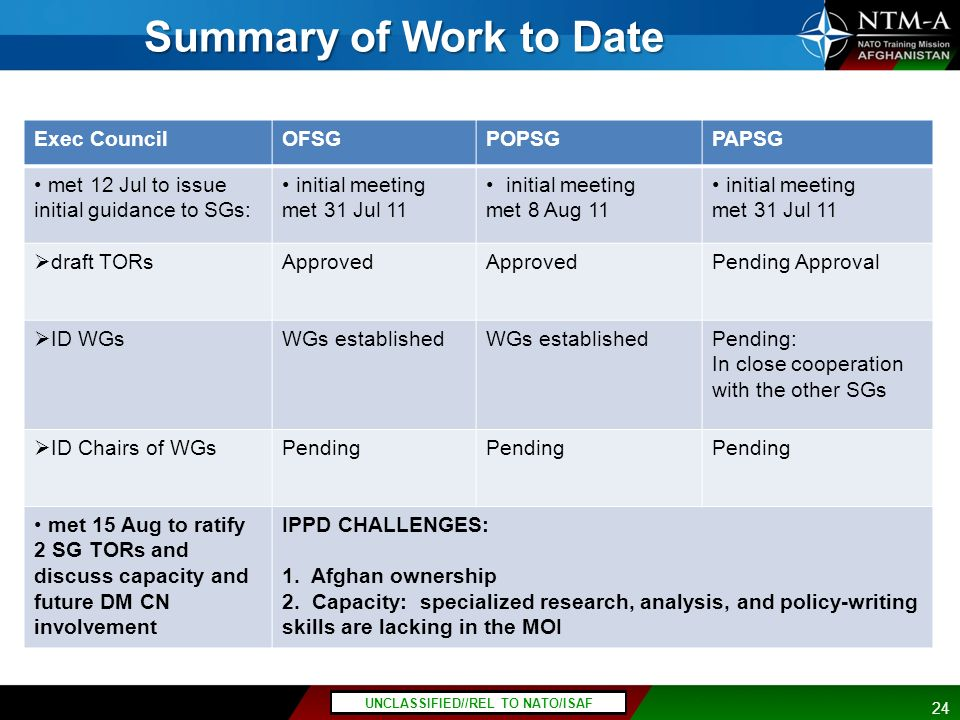 Summary of Work to Date Exec Council OFSG POPSG PAPSG