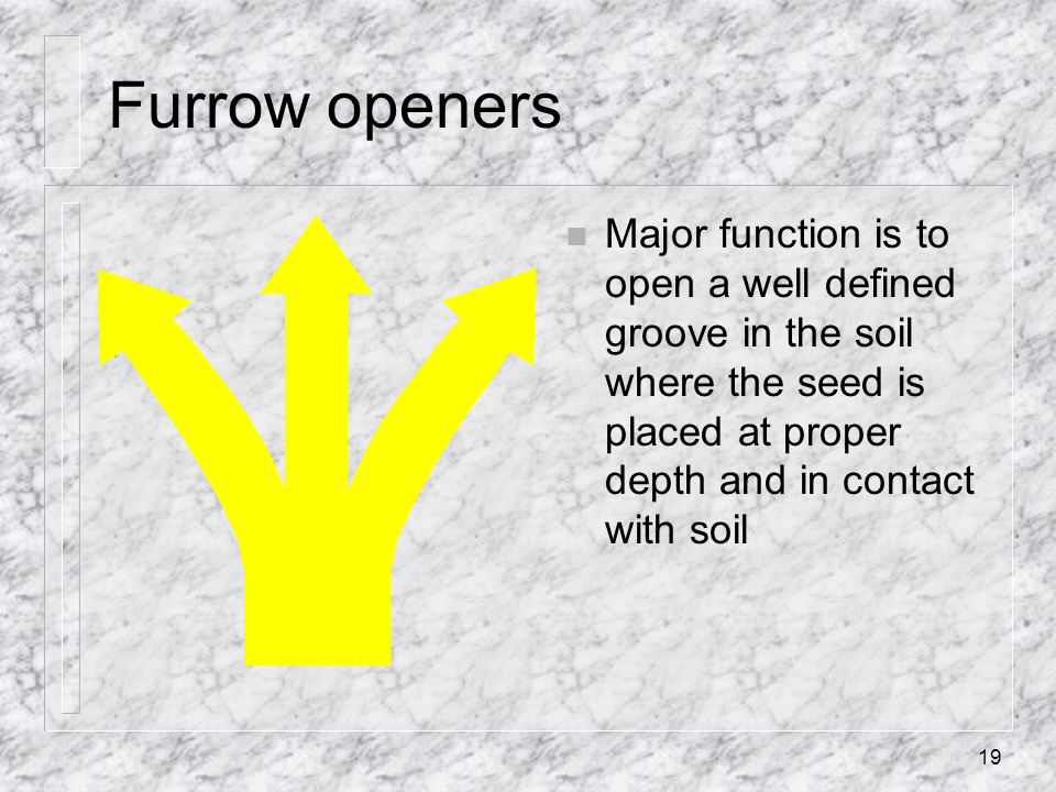 Furrow openers Major function is to open a well defined groove in the soil where the seed is placed at proper depth and in contact with soil.