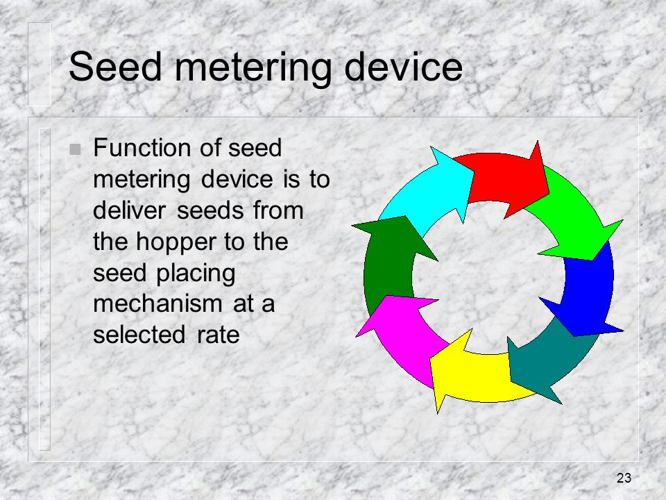 Seed metering device Function of seed metering device is to deliver seeds from the hopper to the seed placing mechanism at a selected rate.