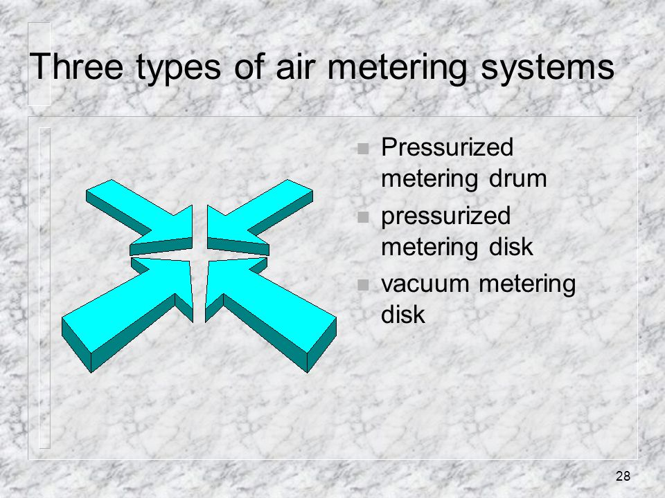 Three types of air metering systems