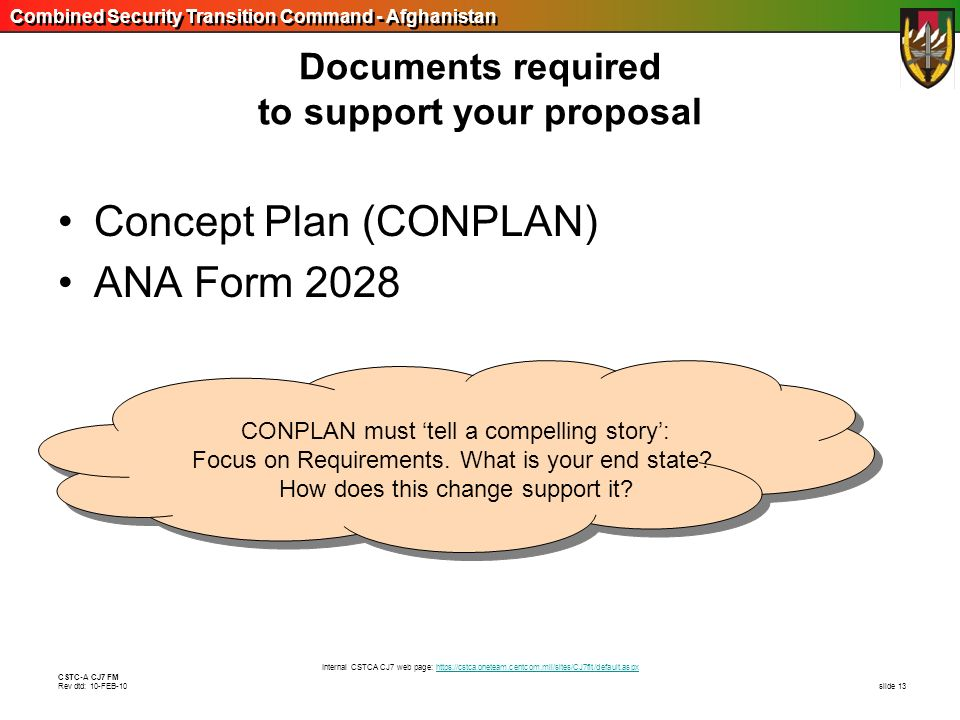 Documents required to support your proposal