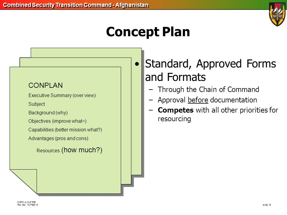 Concept Plan Standard, Approved Forms and Formats