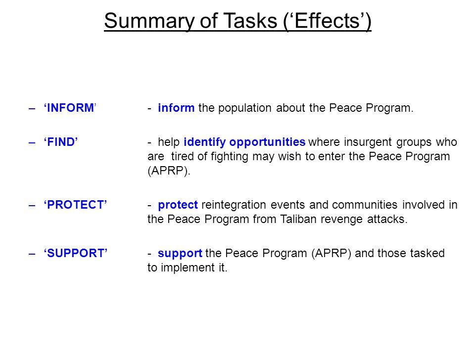 Summary of Tasks ('Effects')