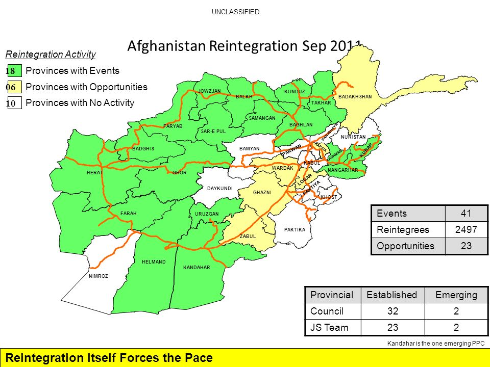 Afghanistan Reintegration Sep 2011
