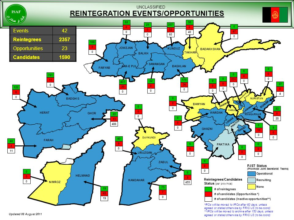 REINTEGRATION EVENTS/OPPORTUNITIES