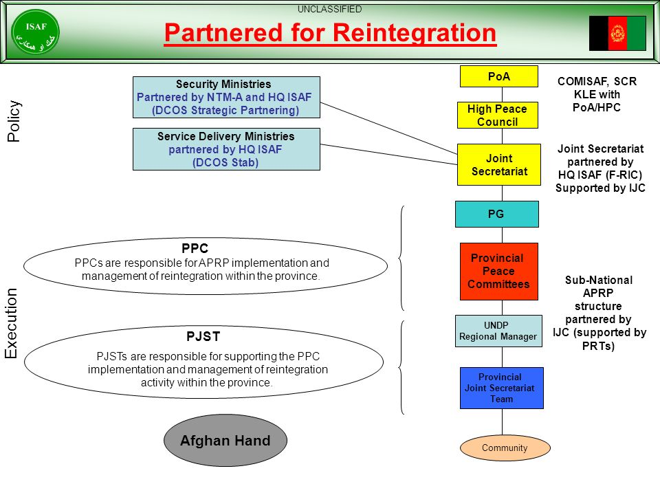 Partnered for Reintegration