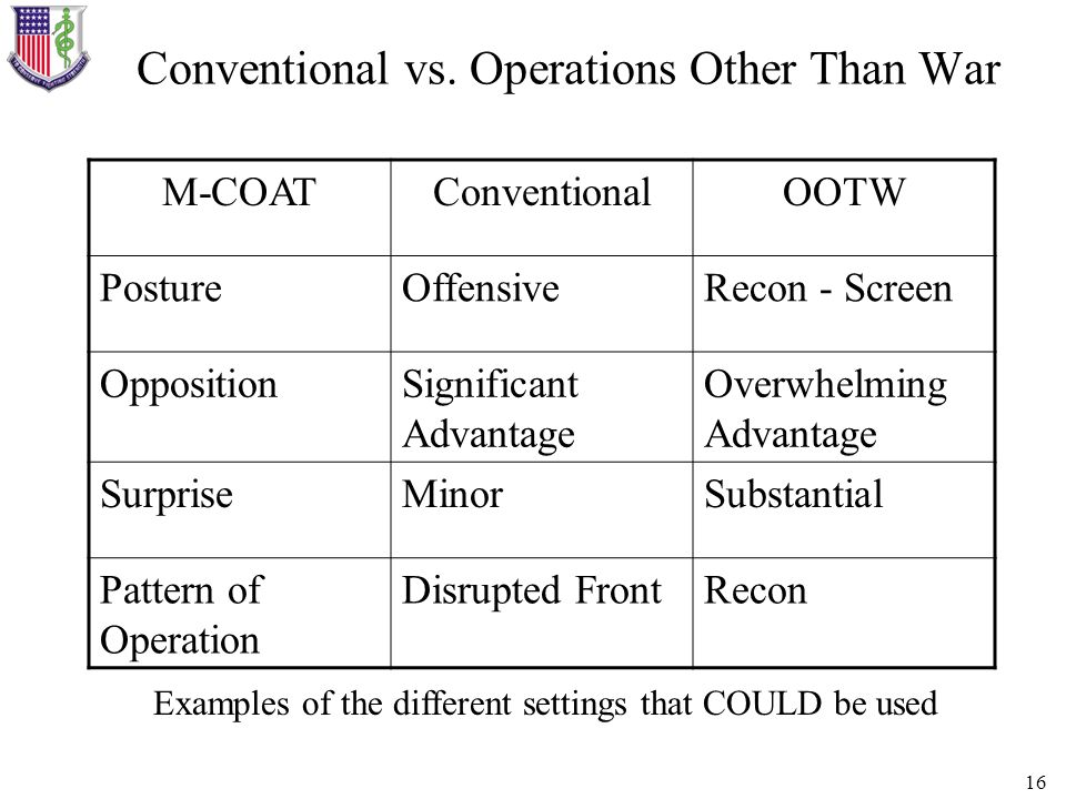 Conventional vs. Operations Other Than War