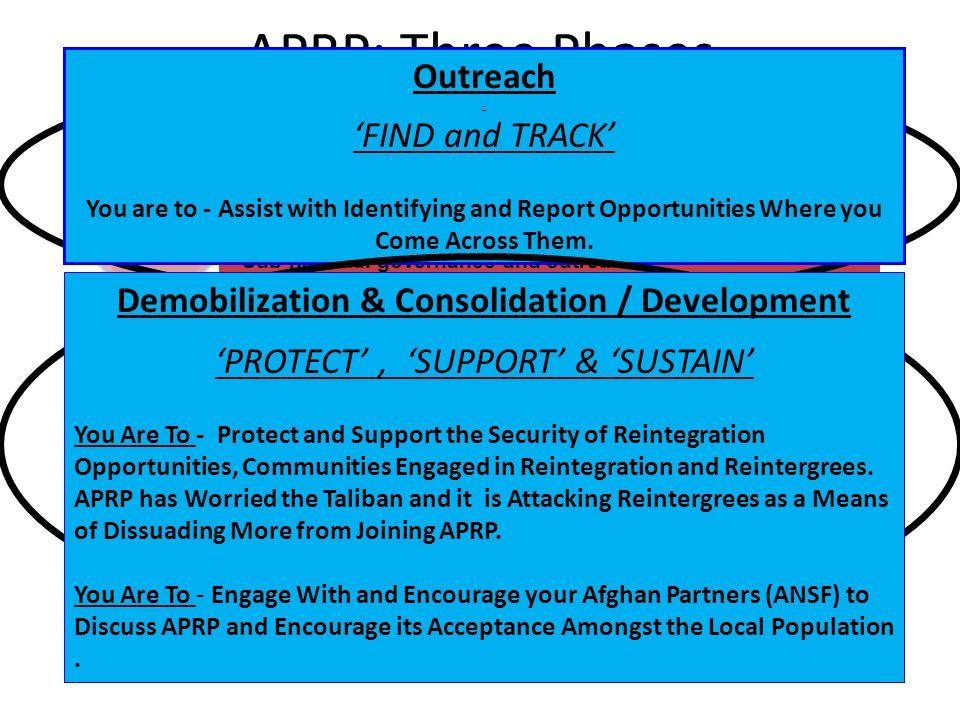 Demobilization & Consolidation / Development