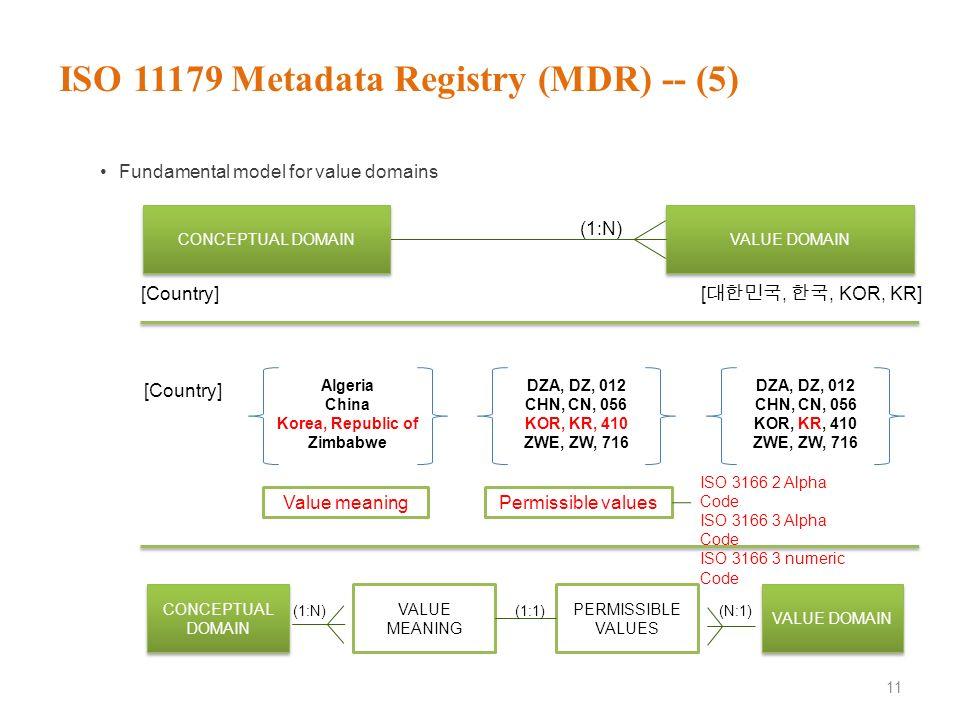 ISO 11179 Metadata Registry (MDR) -- (5)