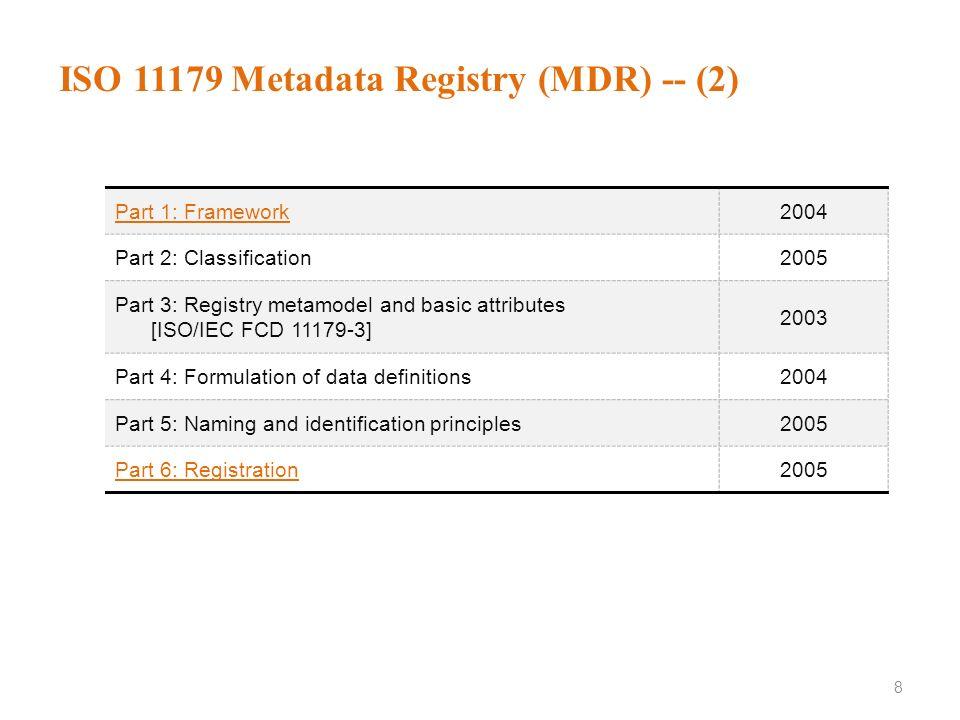 ISO 11179 Metadata Registry (MDR) -- (2)