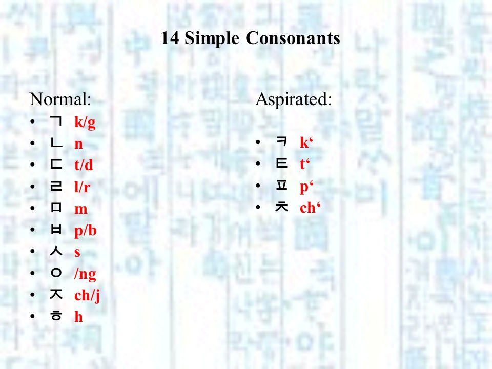 14 Simple Consonants Normal: Aspirated: ㄱ k/g ㄴ n ㅋ k' ㄷ t/d ㅌ t'