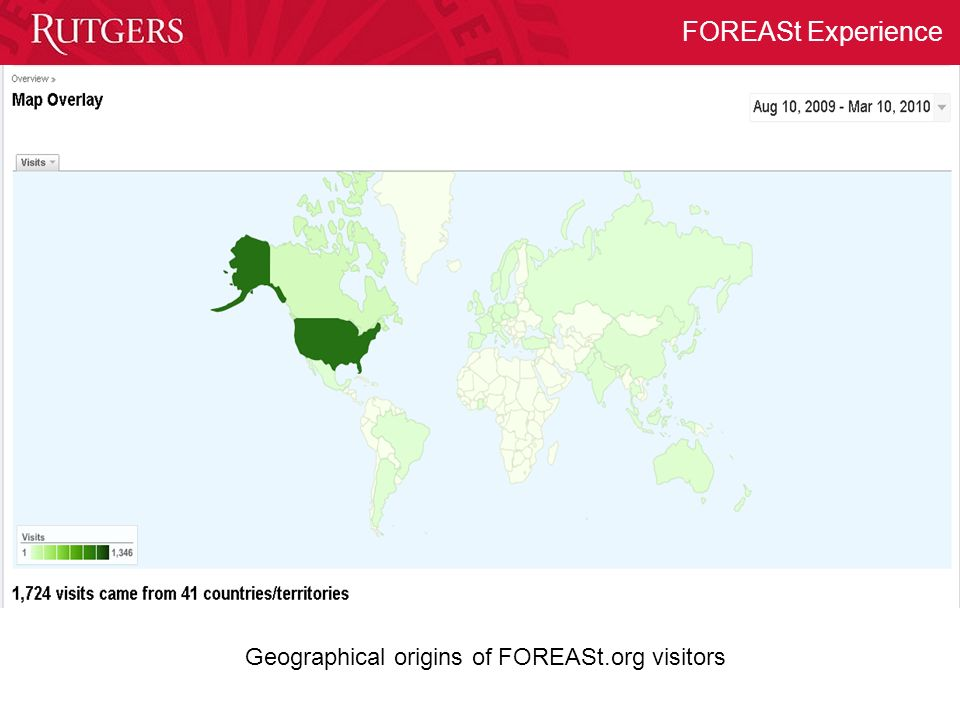 Geographical origins of FOREASt.org visitors